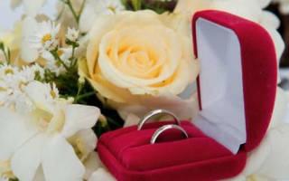 Можно ли выходить замуж в апреле. Приметы для свадьбы по месяцам. Свадебные приметы о дне бракосочетания